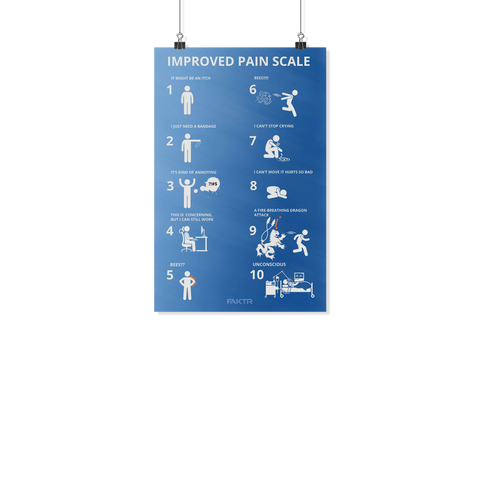 Improved Pain Scale - Office Artwork (Blue Background)