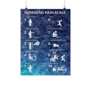 Improved Pain Scale (Geometric Pattern) - Office Artwork