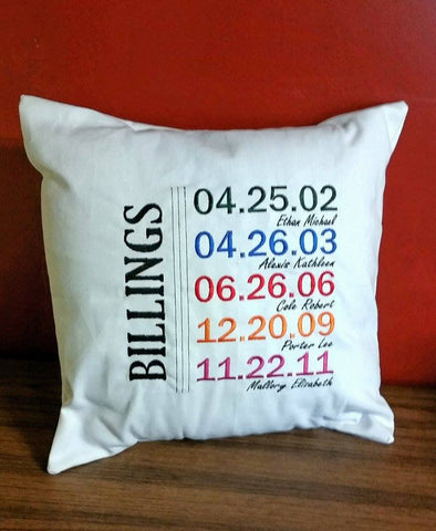 Custom pillow slipcover
