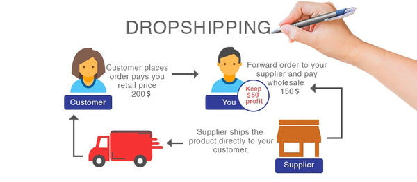 dropshipping business opportunities