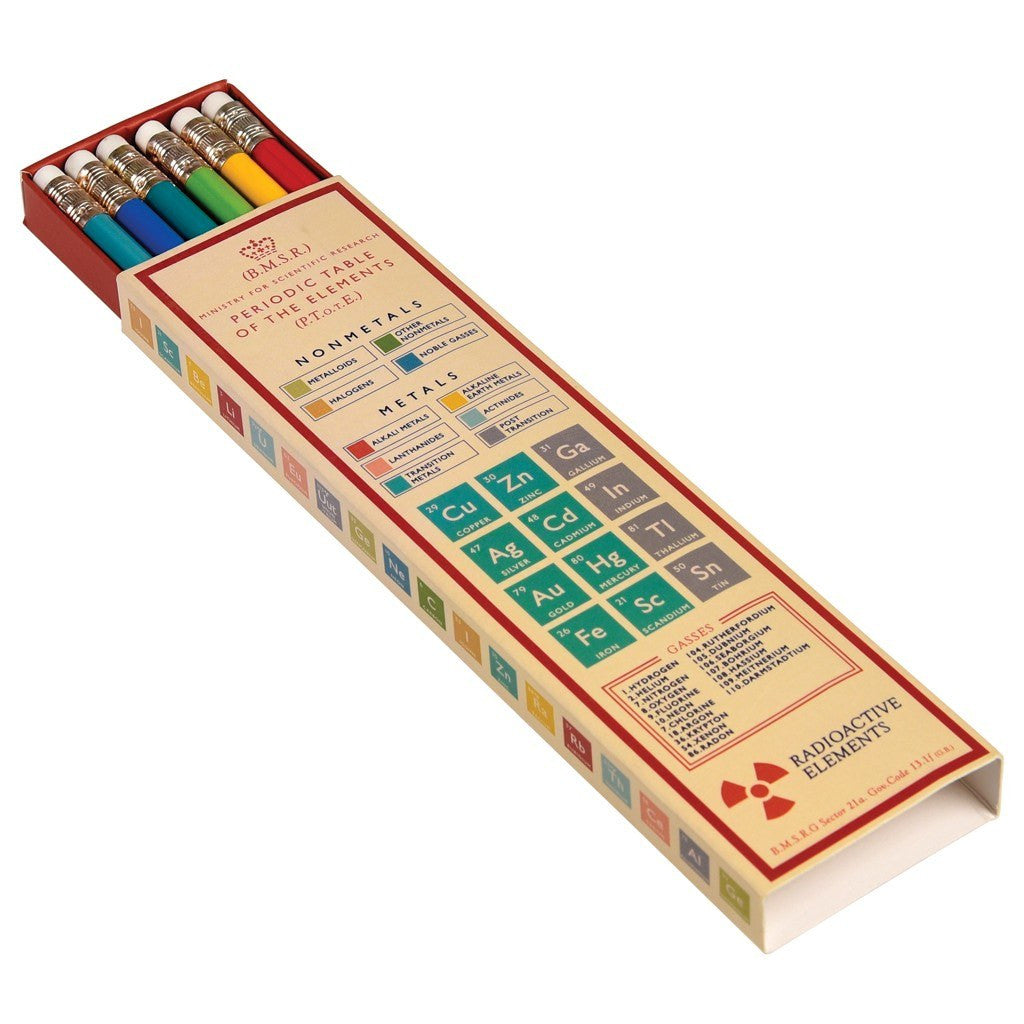 Periodic Table Pencil Box
