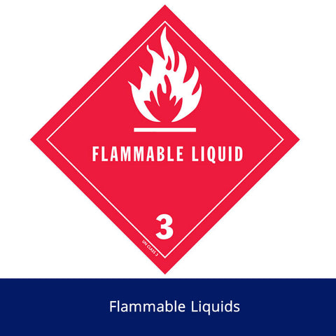 Flammable Liquids Safety Talk