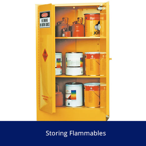 Storing Flammables Safety Talk