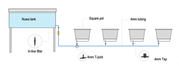 Autopot square hanging pot diagram