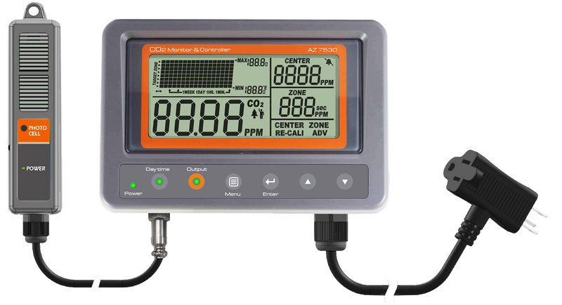 AZ Instrument Carbon Dioxide Monitor and Controller - CityFarm
