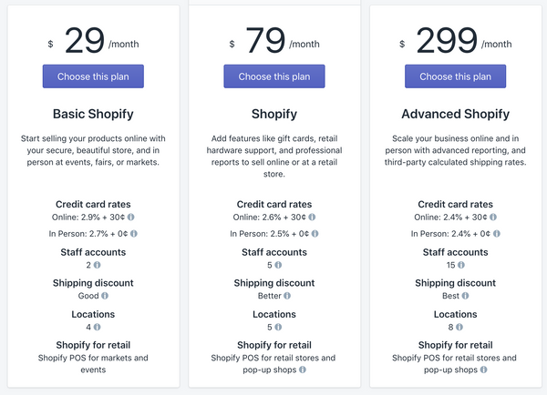 shopify plans for hosting - Veronica Jeans, Ecommerce Business Consultant & Bestselling Author - Shopify Made Easy