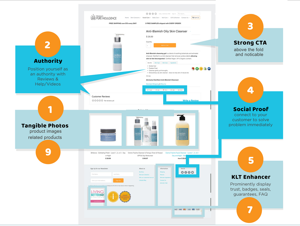 optimizing product pages in Shopify- Veronica Jeans Shopify Queen & Bestselling Author ' Shopify Made Easy'