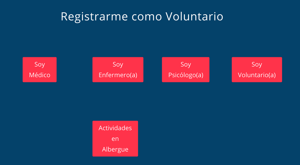 Volunteer Guatemala, Volunteer Vocan de Fuego, Fuego Volcano, Voluna, World Central Kitchen, Rescate Gt
