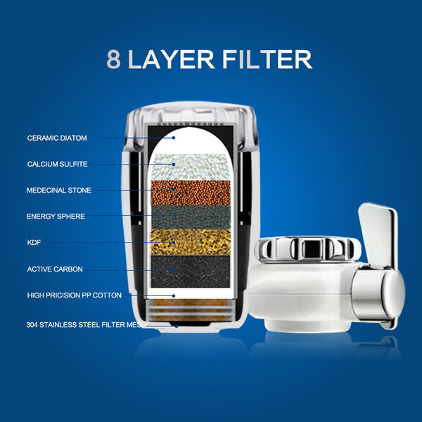 2016 8 layers purification ceramic filter core water filters for household water filter purifier kitchen faucet free shipping