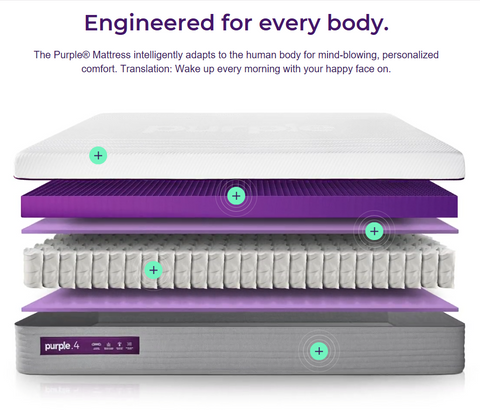 purple mattress technology