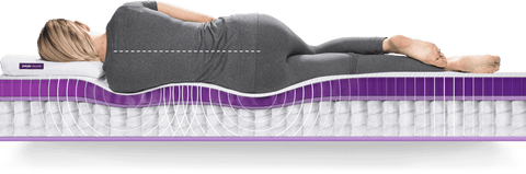 pruple mattress review