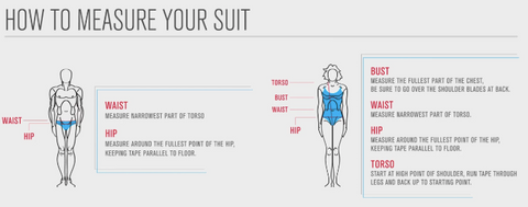 How to measure for suit. Moxilife swimsuits