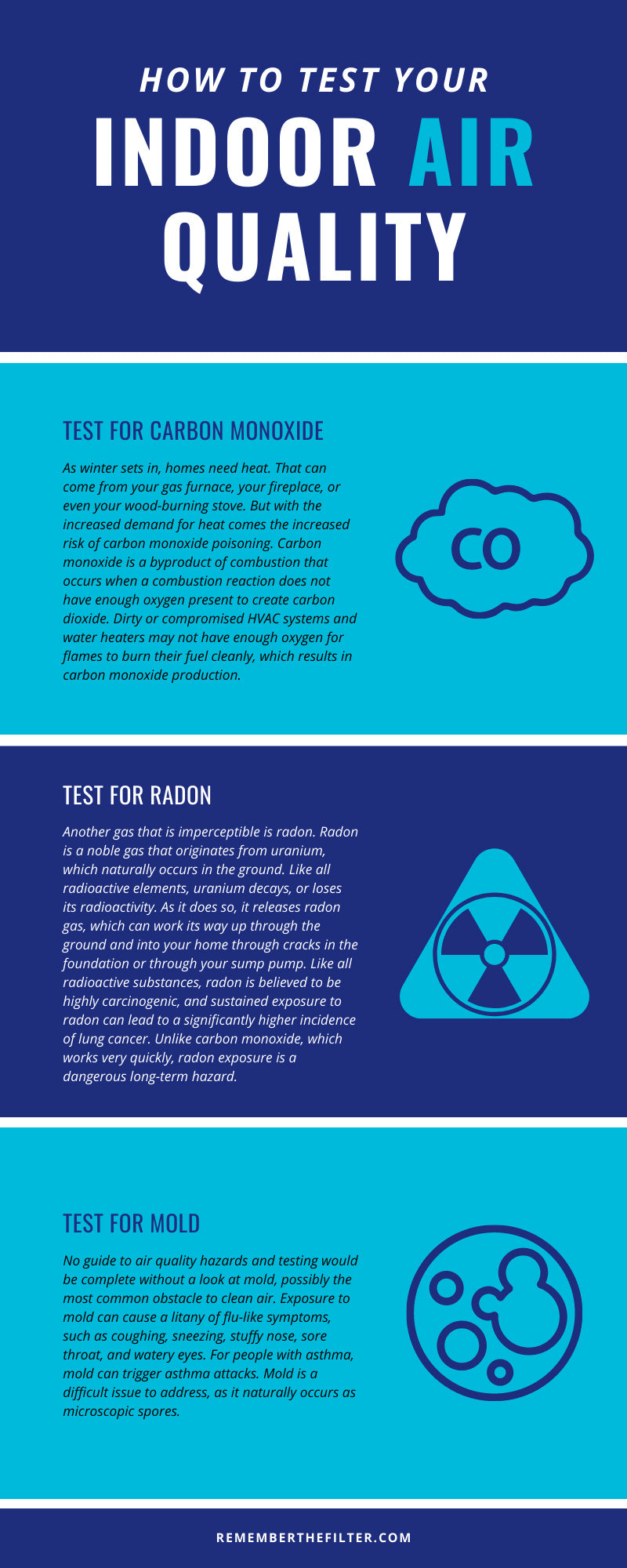 How To Test Your Indoor Air Quality