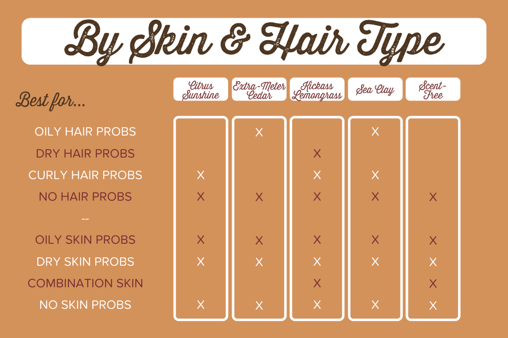 soap by skin and hair type
