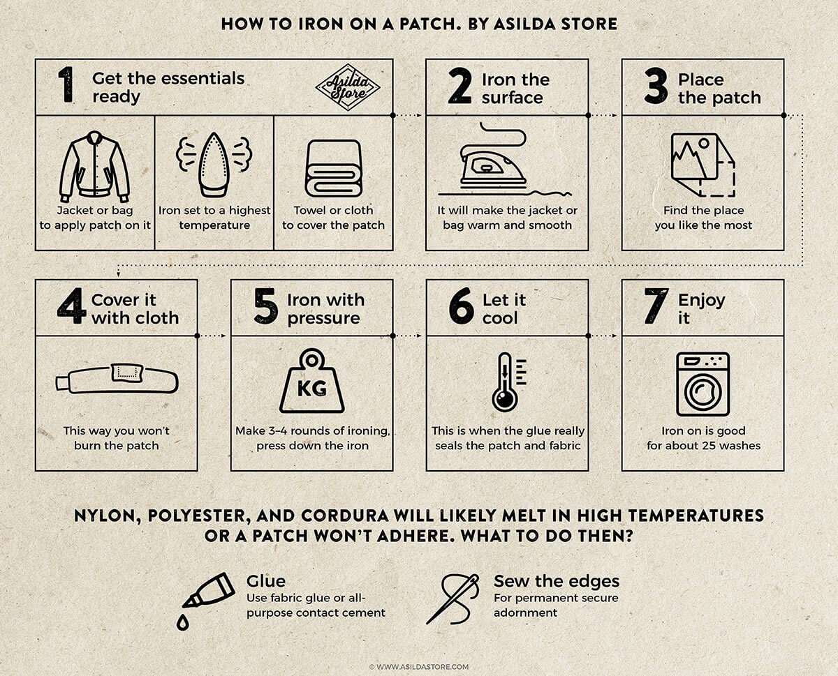 How to iron on patches - infographic