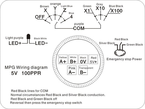 pendant switch, pendant cable, pendant speaker, pendant controllers diagram, on hand pendant wiring diagrams