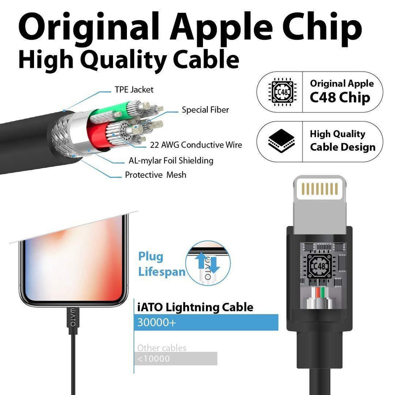 Lightning to USB Cable [Apple MFi Certified] for iPhone, iPad & iPod. 1M.