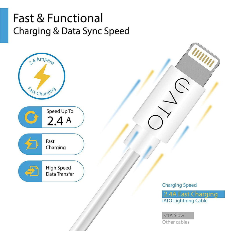 Lightning to USB Cable [Apple MFi Certified] for iPhone, iPad & iPod. 1M. - iATO