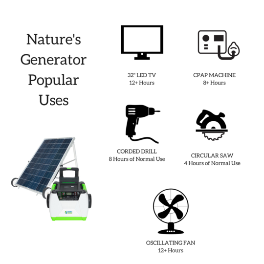 Nature's Generator - GOLD System 1800 Watt