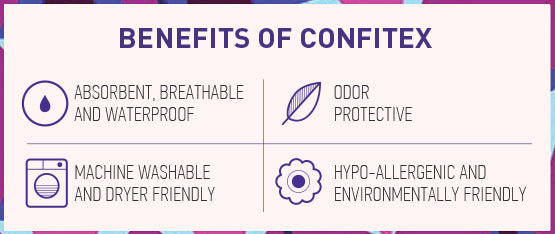 The benefits of Confitex incontinence underwear for light to moderate bladder leakage.