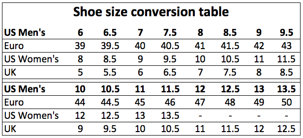 shoe_size_conversion