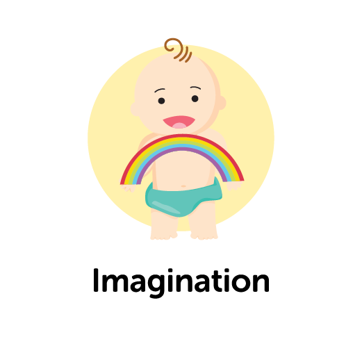 Child Development Skill - Imagination