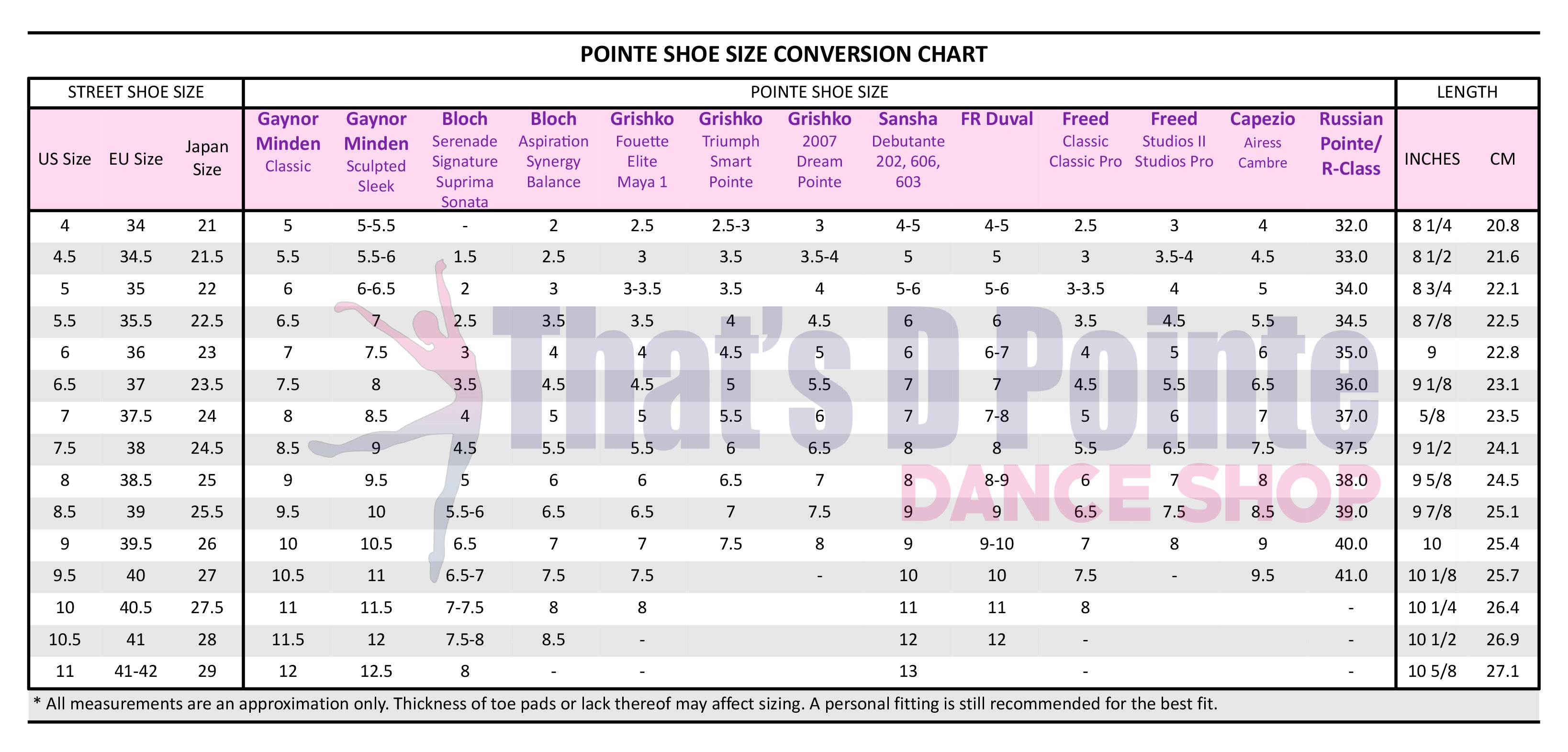 Pointe Shoe Size Conversion