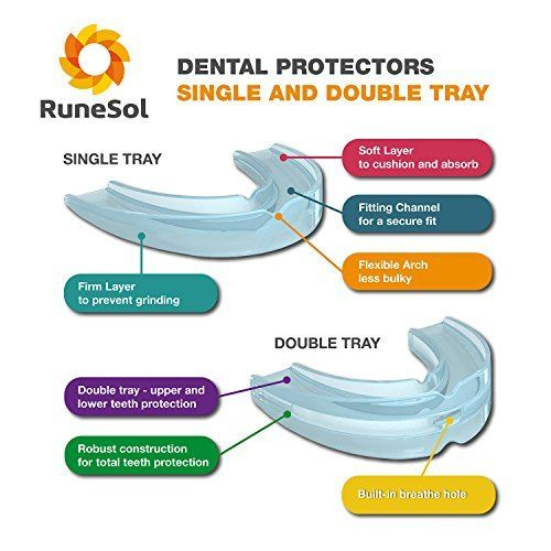 Mouth Guard For Teeth Grinding by RuneSol® -Pack of 6 in 3 sizes- Stop Clenching