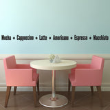 Coffee Names Wall Sticker - Black