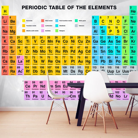 Wallpaper - Periodic Table of the Elements