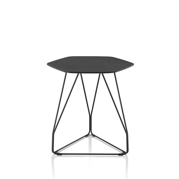 Polygon Wire Table