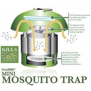 Mosquito Patio Trap