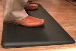 Anti-Fatigue Mat | Ergonomic Floor Mat