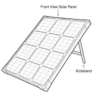 Goal Zero Boulder 50  Solar Panel Components Diagram