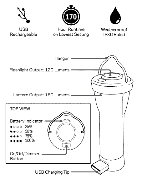 Goal Zero Lighthouse Micro Flash Lantern Components Diagram