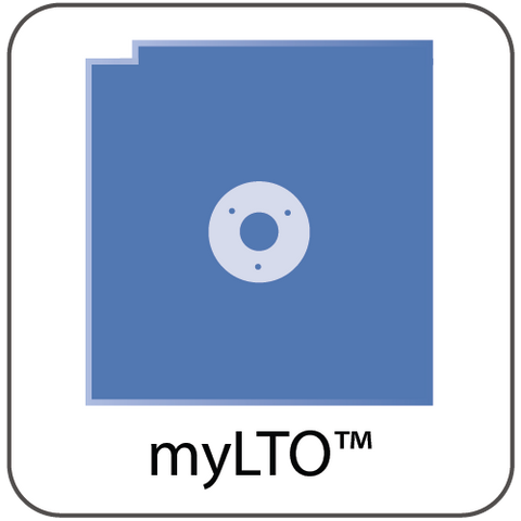 YoYottaID Automation Mac OSX Backup Software (Full Library Support)
