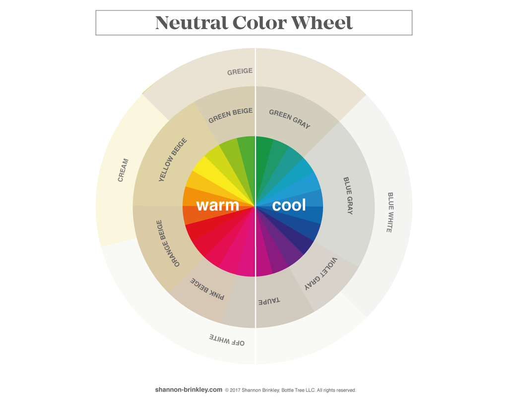 Download My Neutral Color Wheel To Print Or Save Your Device