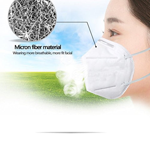 Jonty™ N95 PM 2.5 Anti-Pollution Activated Carbon Face Mask with Breathing Valve (White, Pack of 1) | SpreeIndia.com - India's First Website That Discovers Eco-Friendly Products
