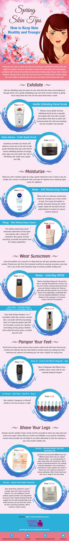 Spring youthful skin care infographic