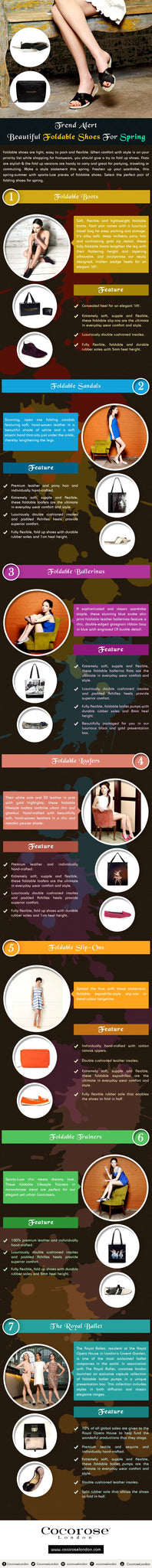 Spring trend foldable shoes infographic