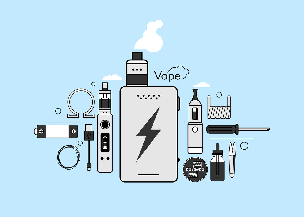 The History of Vaping and it's jeorney