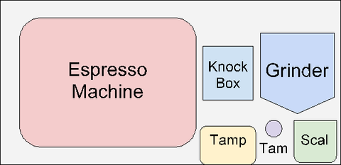home espresso layout