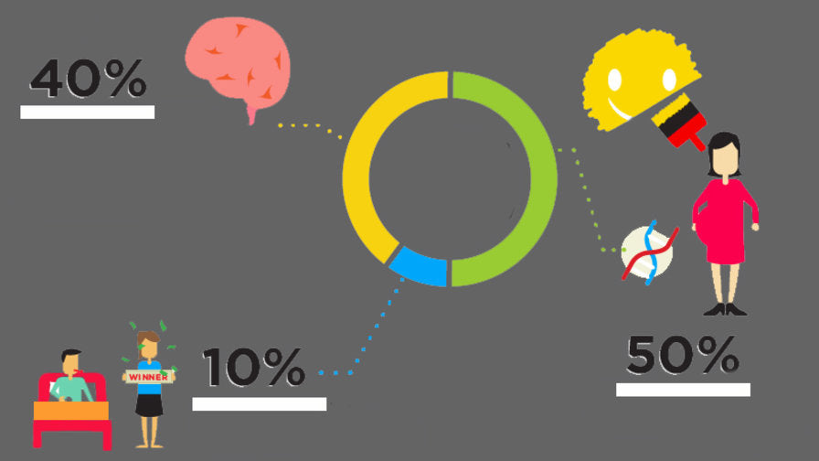 Everything you should know about happiness in one infographic