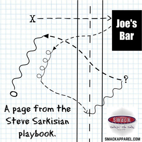 Smack Zone Exclusive: Enlightening Page from USC Coach Steve Sarkisian's Playbook