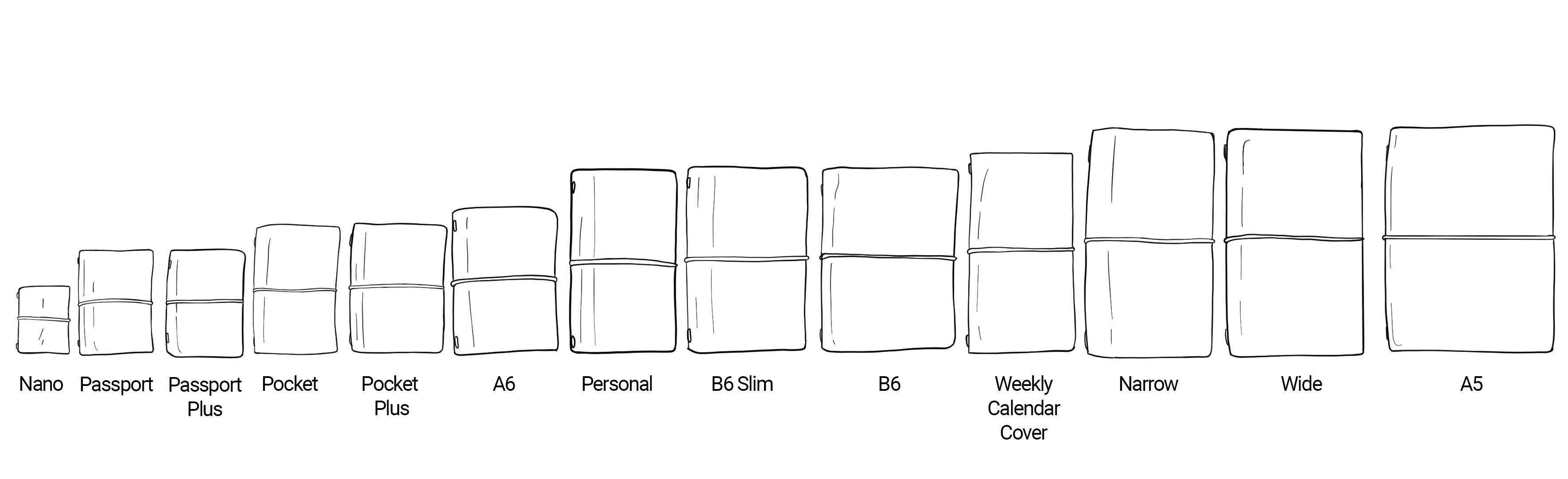 Notebook Cover Size Chart
