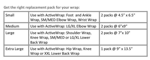 ActiveWrap Replacement Heat and Ice Packs