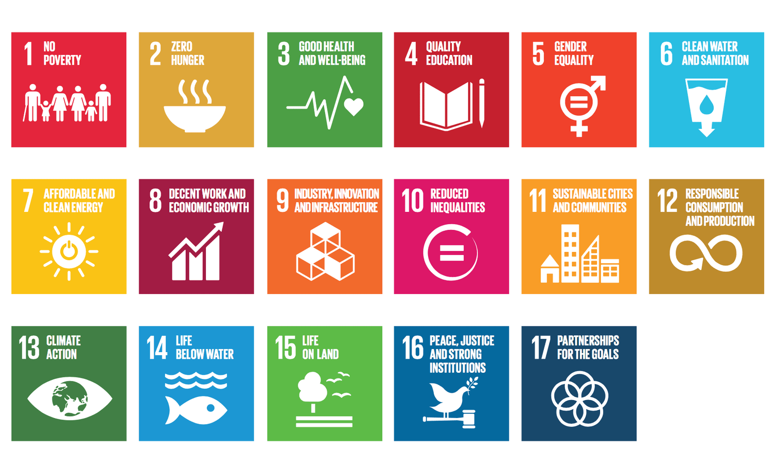 How does fashion affect the SDGs?