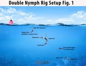 Double Nymph Rigging