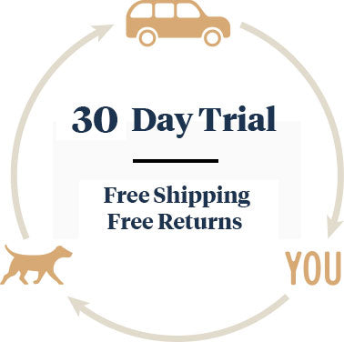 Free Shipping and Return with 30 Day Trial