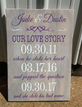 Our love story with couples names and dates